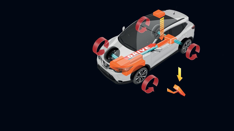 Nissan QASHQAI all Mode 4x4-i